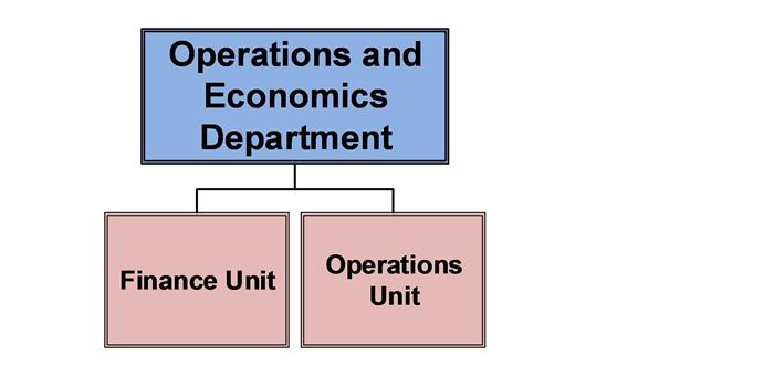 Operations and Economic Department